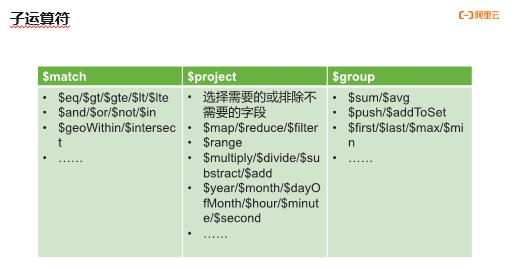 (三)子运算符.png