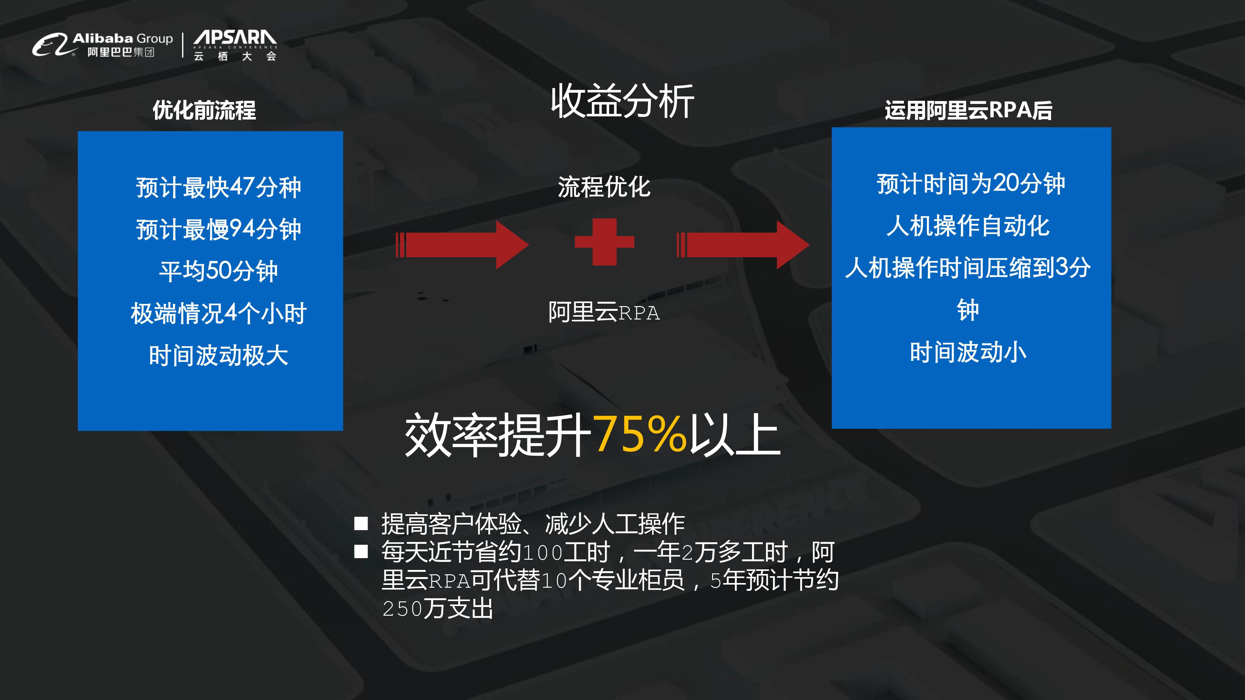 【最终】云栖大会_RPA机器人流程自动化-17.jpg