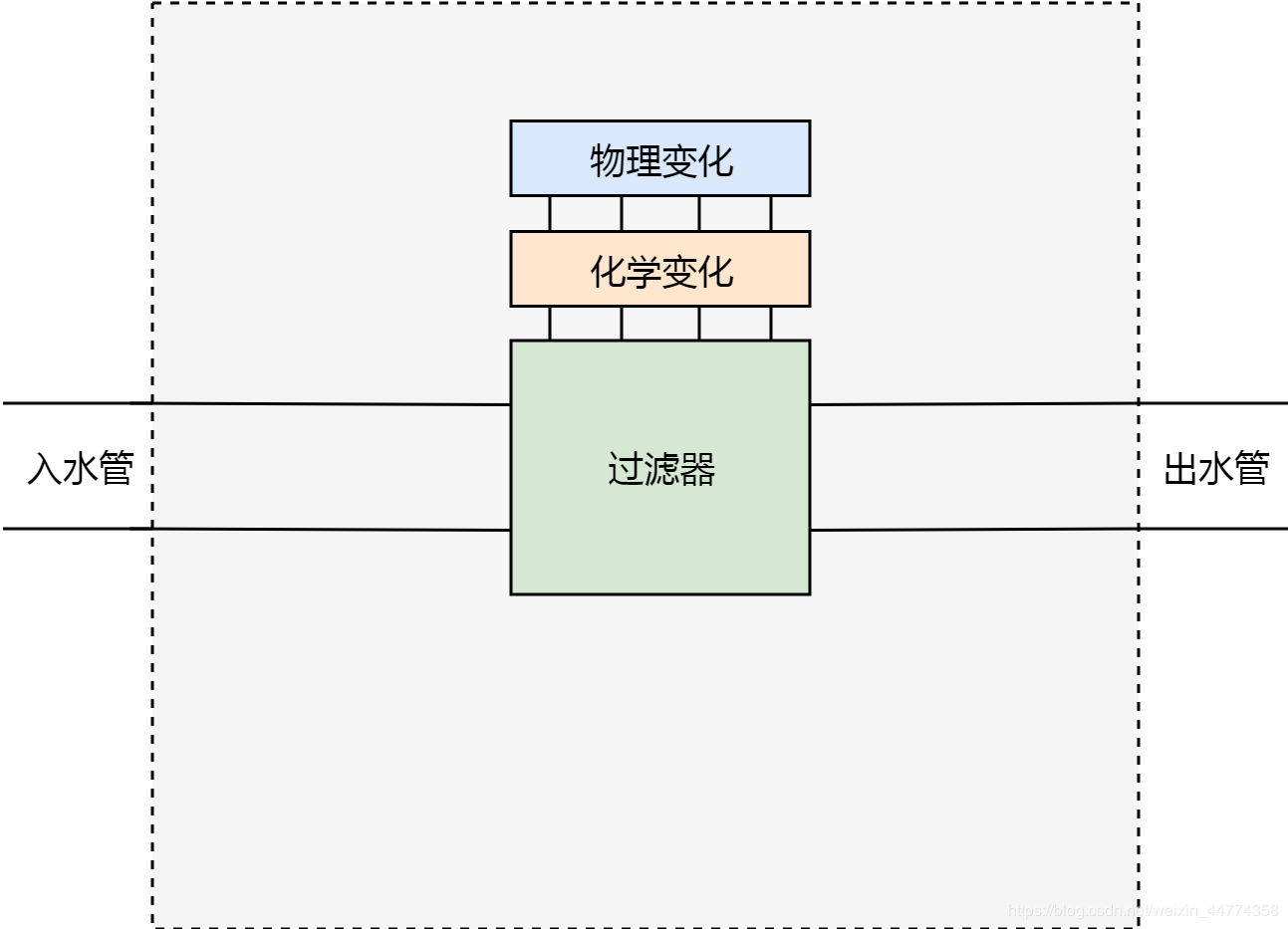 图片素材2.8.png