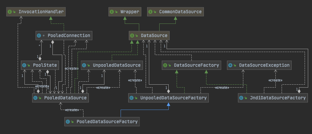 mybatis-datasource-architecture.png