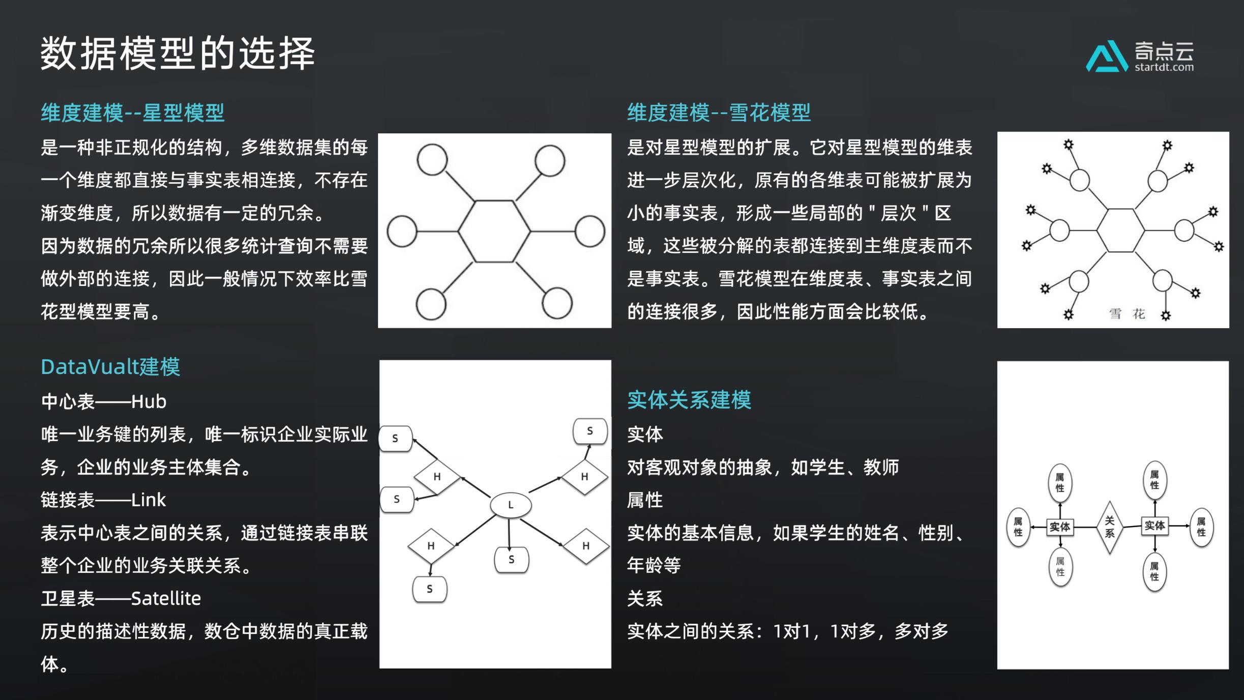 天启 配图 3.png