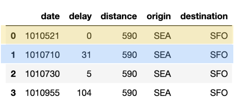 delta-lake-0.4.0-merge-source-table.png