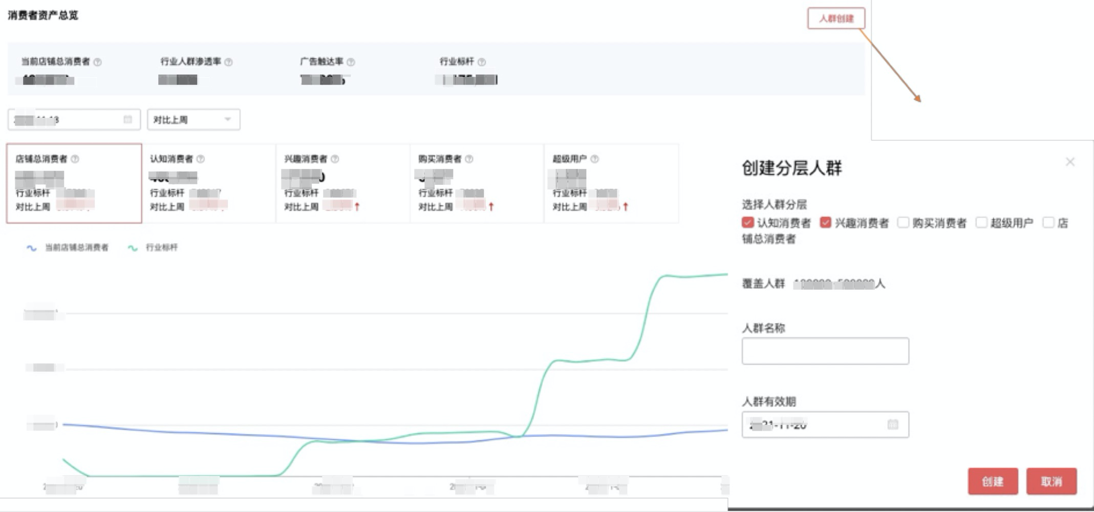 AliExpress智能营销引擎大揭秘-AnalyticDB如何做到快准狠省