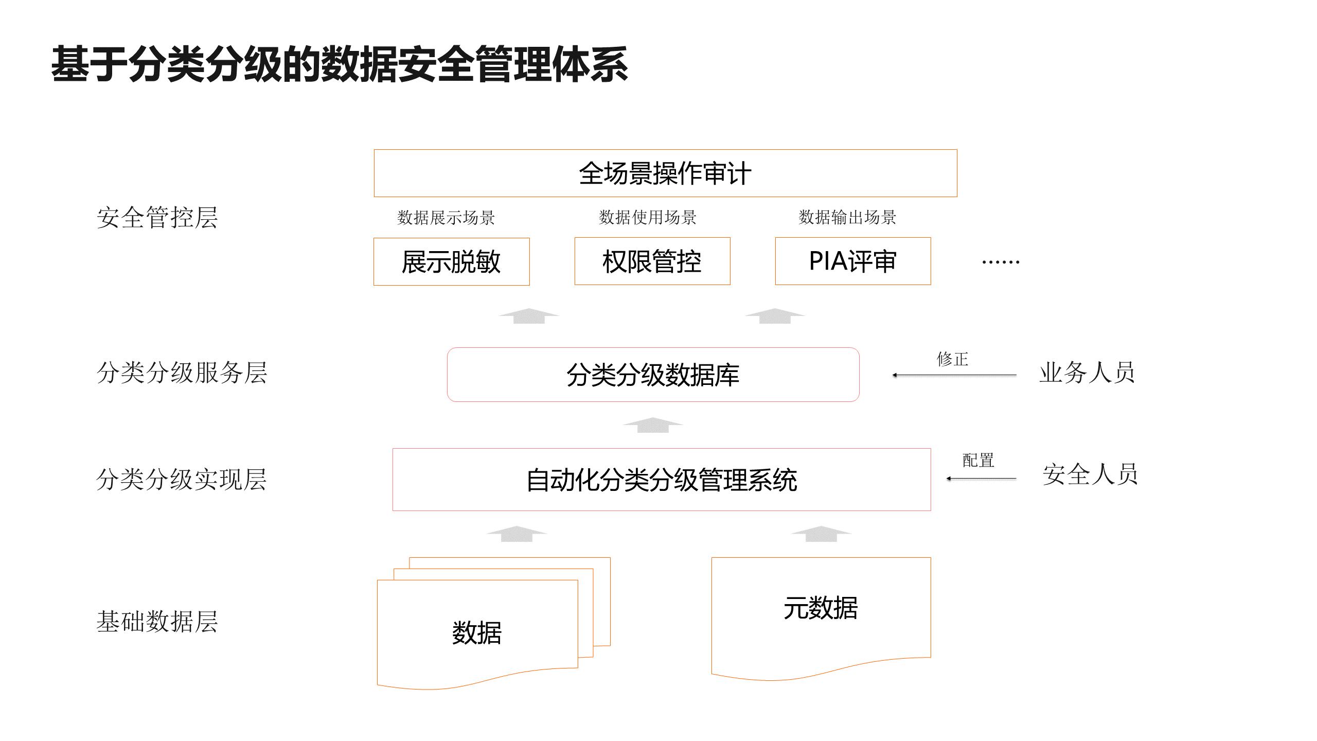 幻灯片8.PNG