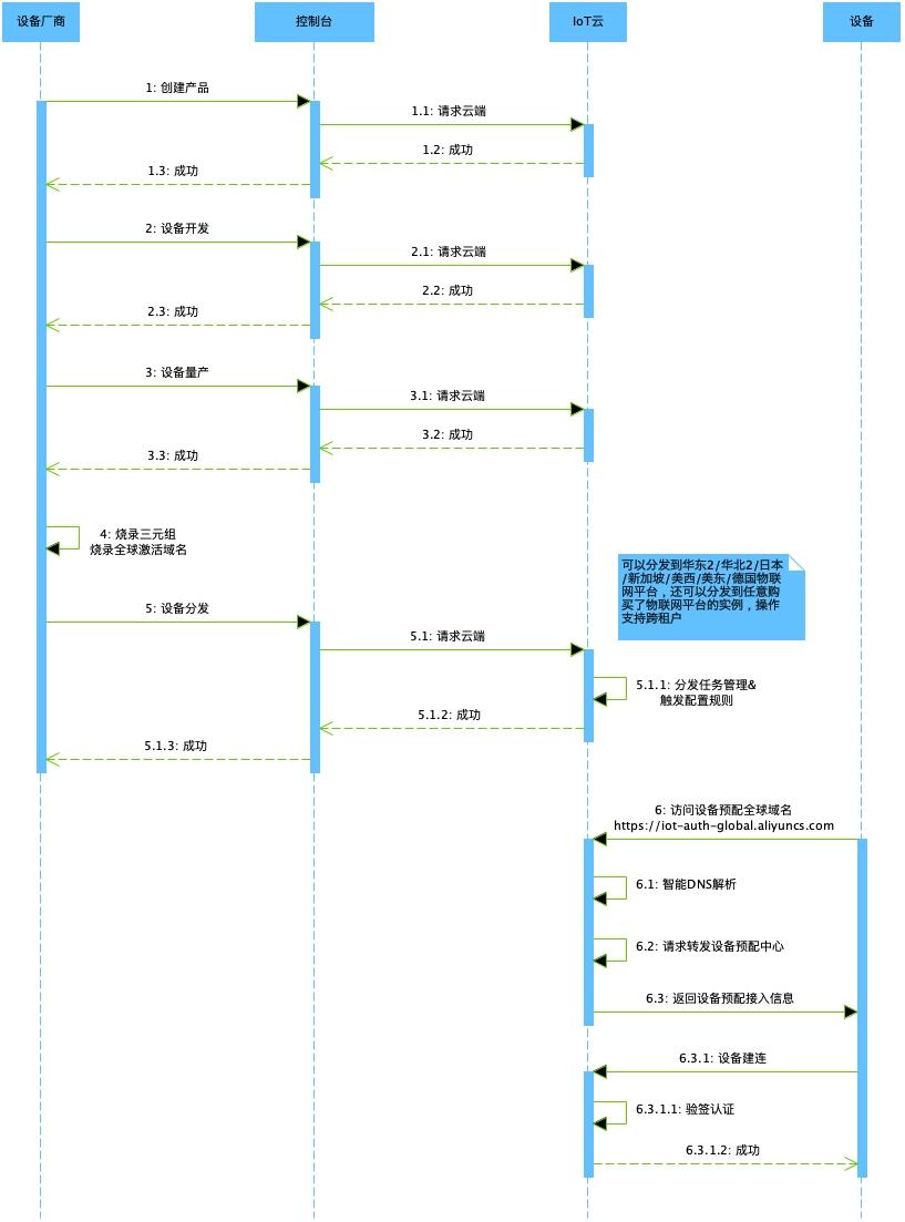 Sequence Diagram1.jpg