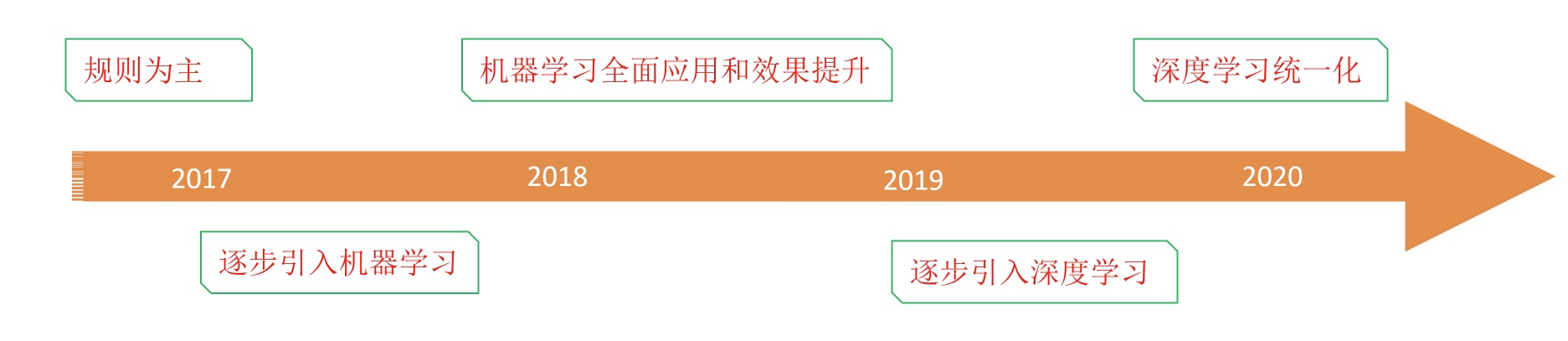 zhangqiang4.png