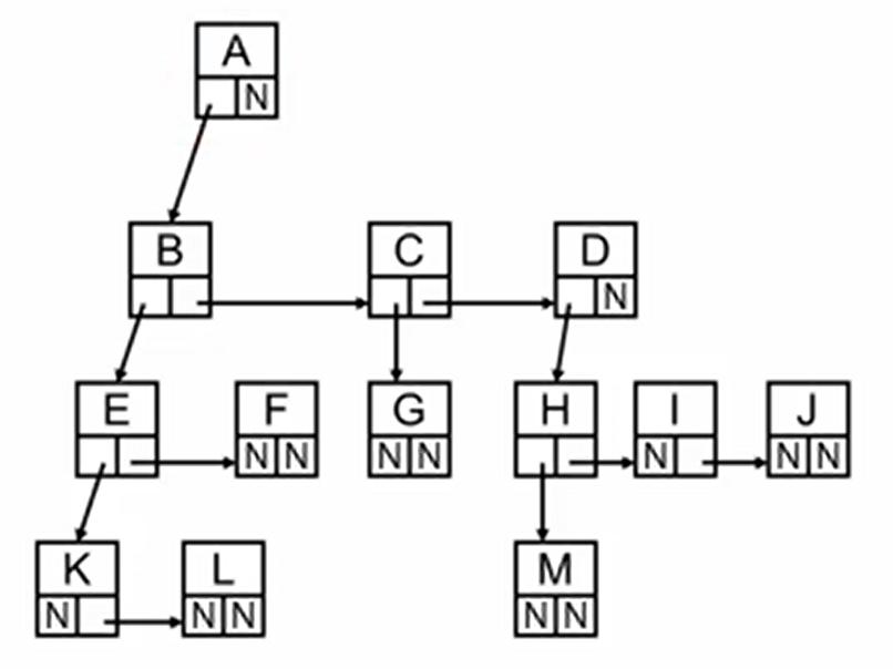 数据结构——树(上)图6.png