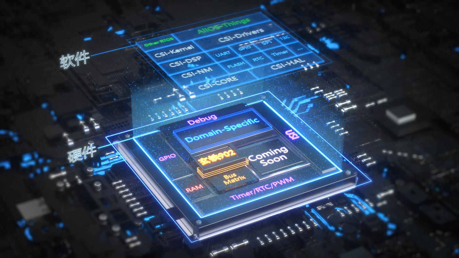 平头哥MCU芯片设计平台.png