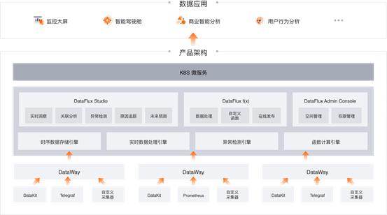 浙大数据应用.png