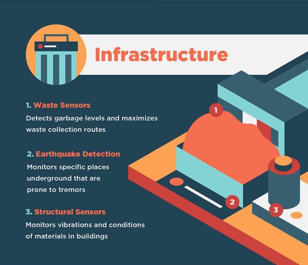 infrastructure_副本.jpg
