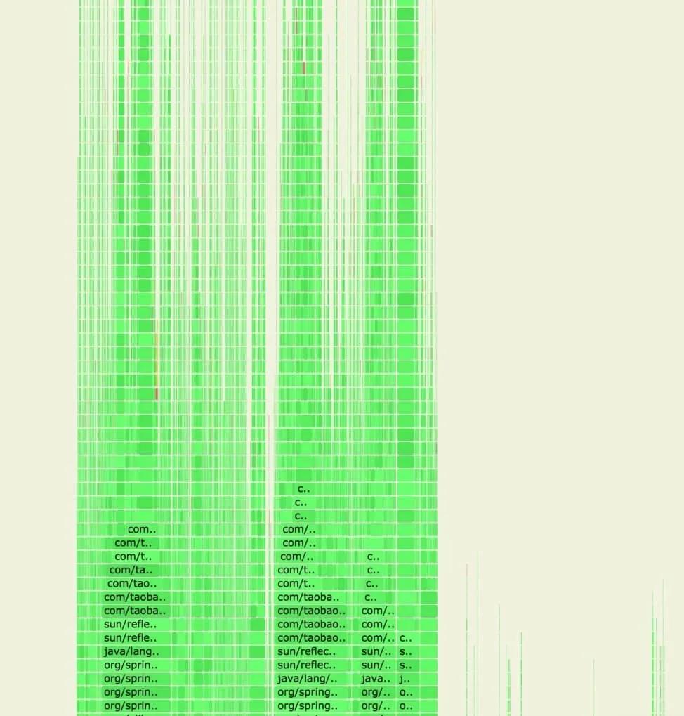 是谁在调用我?使用 arthas+jprofiler 做复杂链路分析