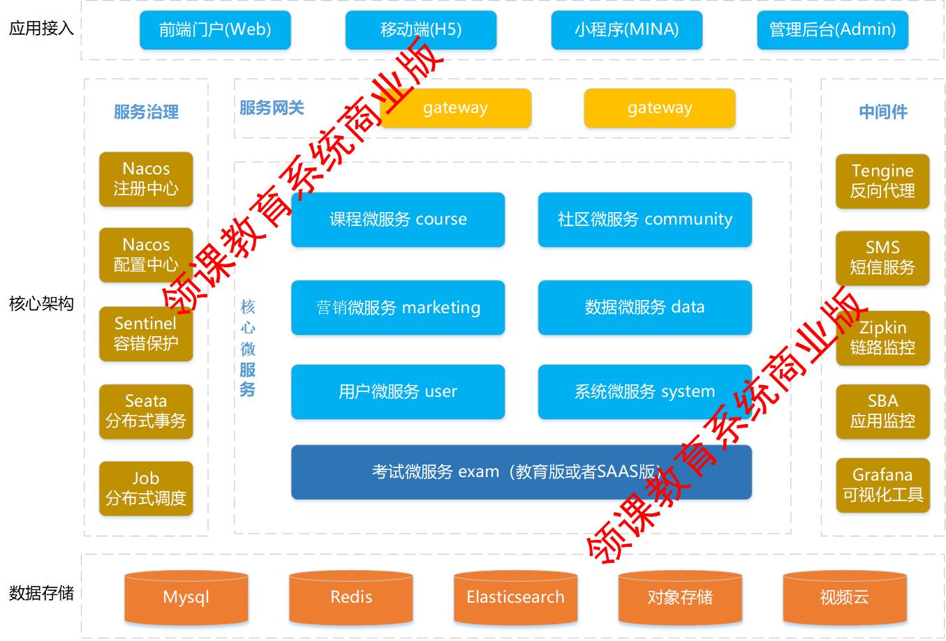 系统架构1.png
