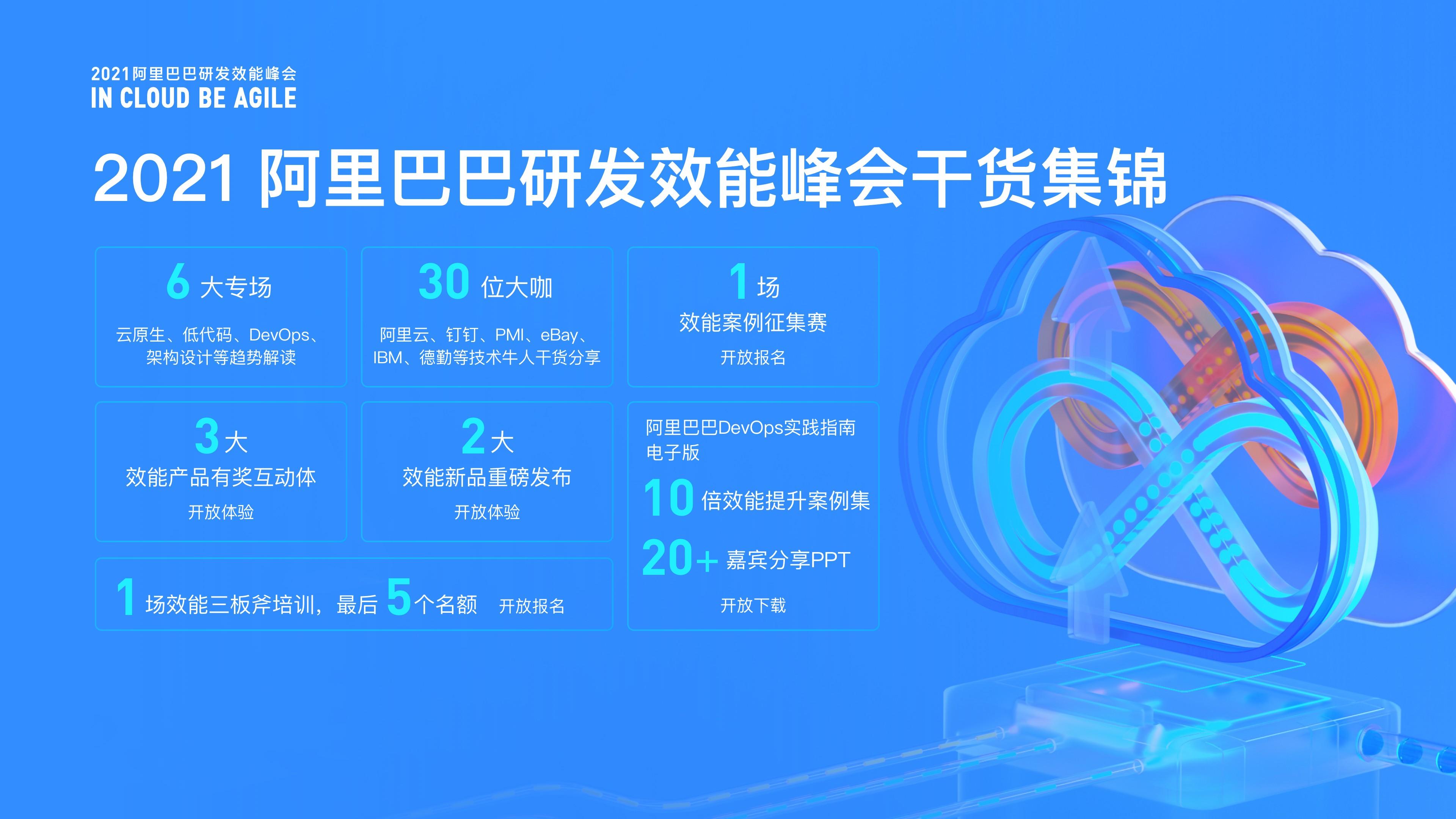 2021阿里巴巴研发效能峰会干货集锦(视频+PPT+电子书+有奖互动+培训)