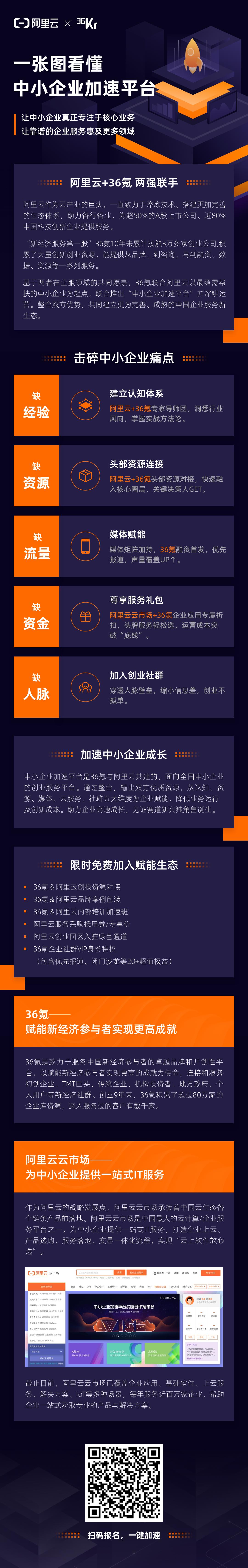 中小企业加速平台确认(二维码).png