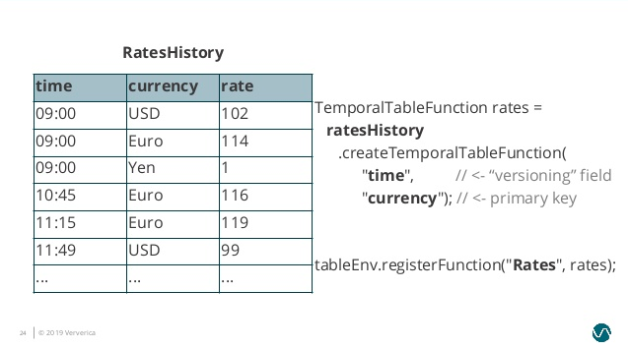 img7.temporal-table-registration.png