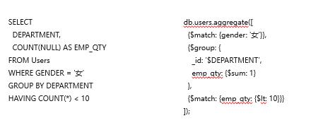 (六)SQL 等价运算.png