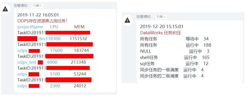 图4:Maxcomput和Datawokrs资源告警效果展示.png