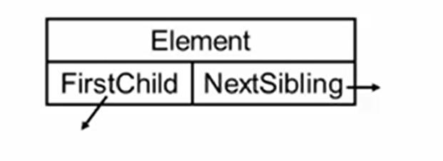 数据结构——树(上)图5.png