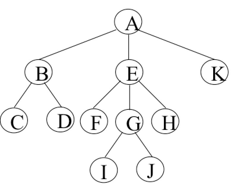 数据结构——树(上)图2.png