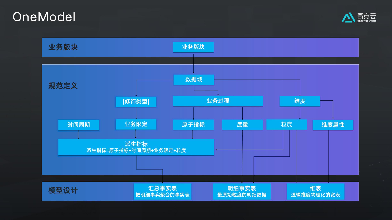 天启 配图4.png