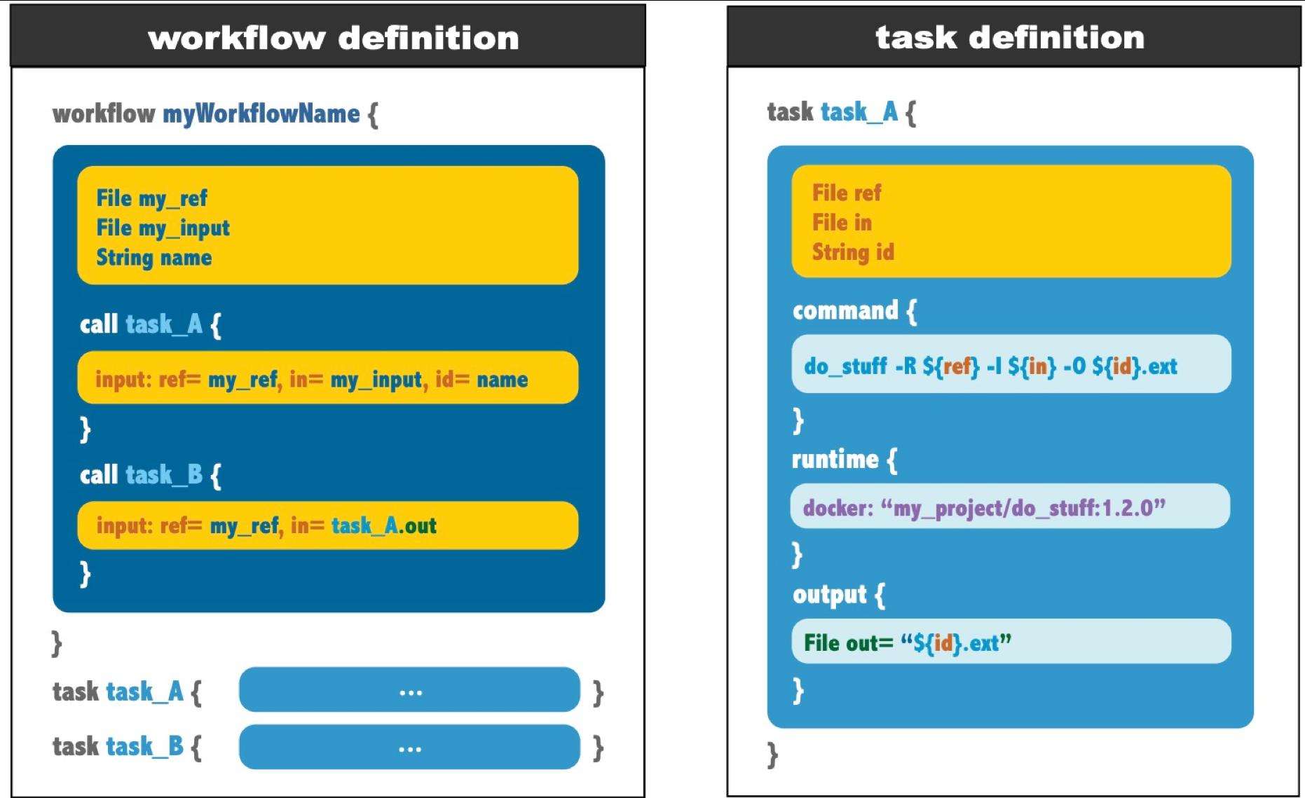 wdl-framework.png